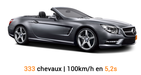 location de voiture de luxe ou de sport chez sixt. Black Bedroom Furniture Sets. Home Design Ideas