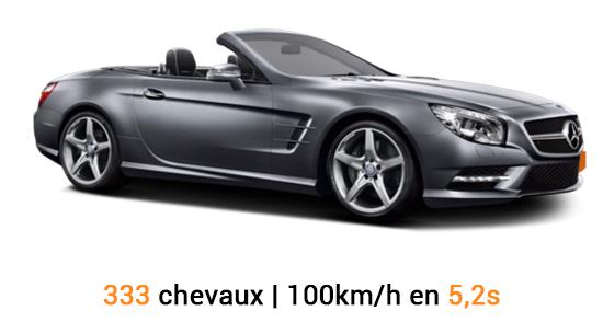Location de voiture de luxe ou de sport chez sixt - Photo de voiture de luxe tuning ...